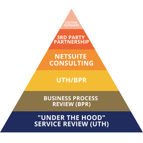 _Under_the_hood__service_review__UTH_-removebg-preview